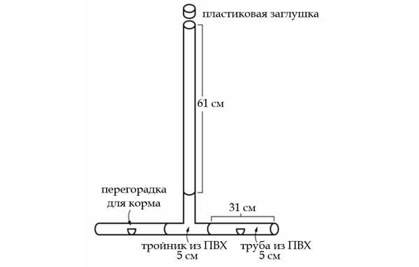 Схема из трубы
